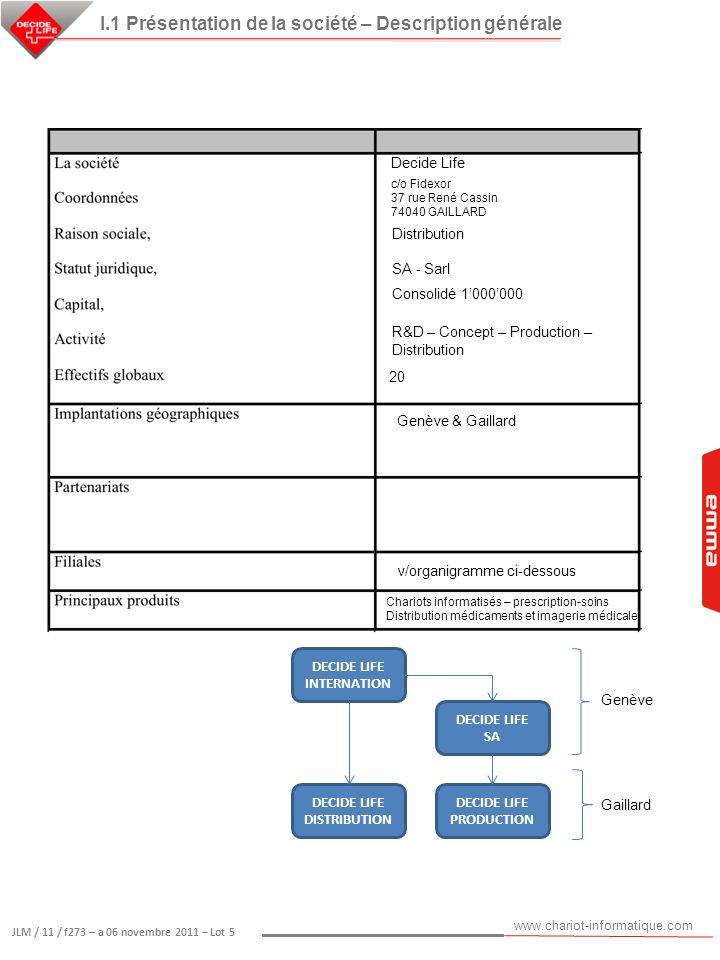 www.chariot-informatique.com JLM / 11 / f273 – a 06 novembre 2011 – Lot 5 I.1 Présentation de la société – Description générale DECIDE LIFE INTERNATIO