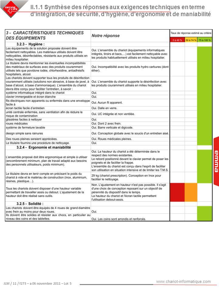 www.chariot-informatique.com JLM / 11 / f273 – a 06 novembre 2011 – Lot 5 II.1.1 Synthèse des réponses aux exigences techniques en terme dintégration,
