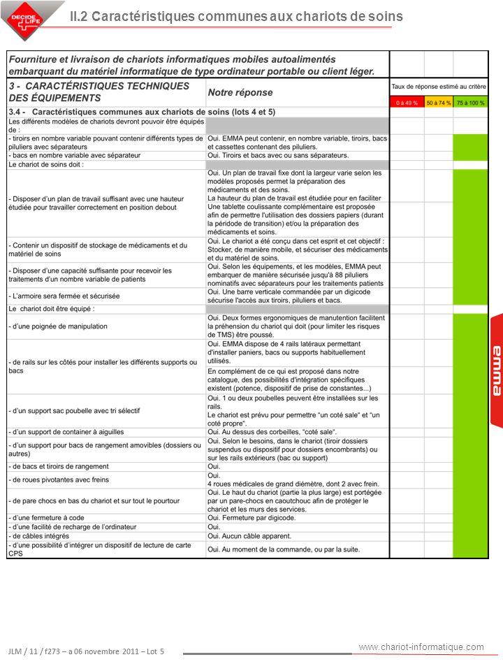 www.chariot-informatique.com JLM / 11 / f273 – a 06 novembre 2011 – Lot 5 II.2 Caractéristiques communes aux chariots de soins