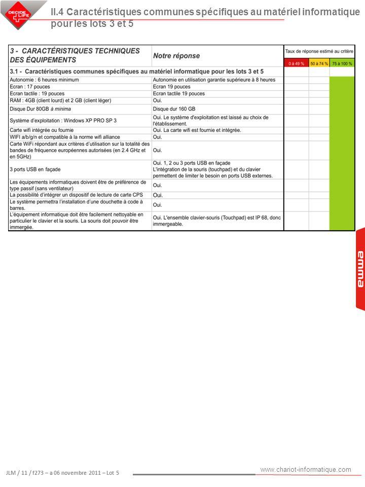 www.chariot-informatique.com JLM / 11 / f273 – a 06 novembre 2011 – Lot 5 II.4 Caractéristiques communes spécifiques au matériel informatique pour les