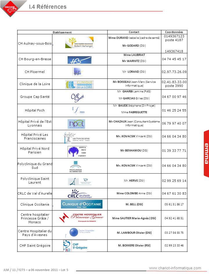 www.chariot-informatique.com JLM / 11 / f273 – a 06 novembre 2011 – Lot 5 I.4 Références Etablissement ContactCoordonnées CH Aulnay-sous-Bois Mme DURA
