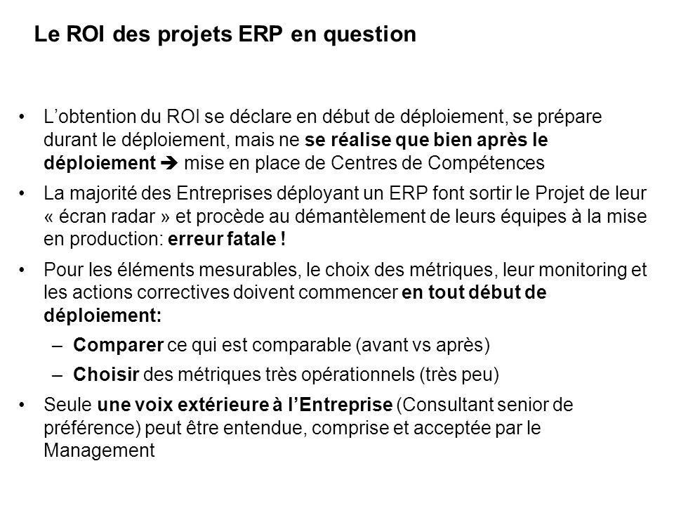Le ROI des projets ERP en question Lobtention du ROI se déclare en début de déploiement, se prépare durant le déploiement, mais ne se réalise que bien