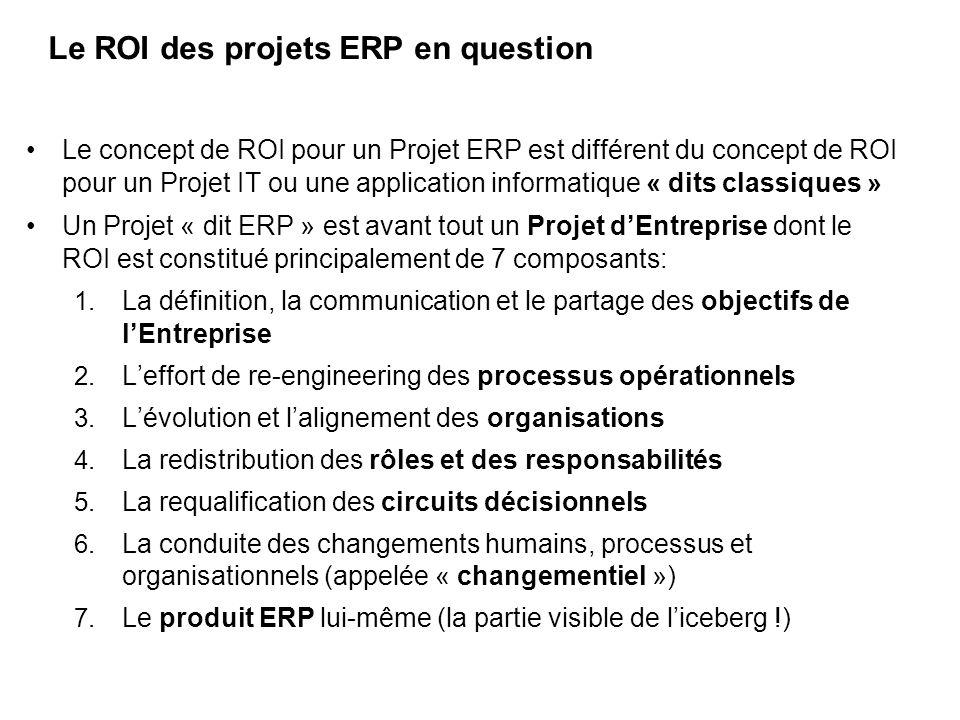 Le ROI des projets ERP en question Le concept de ROI pour un Projet ERP est différent du concept de ROI pour un Projet IT ou une application informati