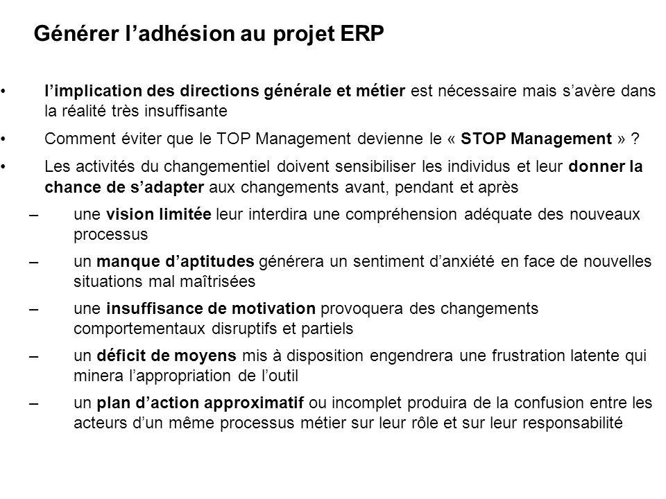 Générer ladhésion au projet ERP limplication des directions générale et métier est nécessaire mais savère dans la réalité très insuffisante Comment év
