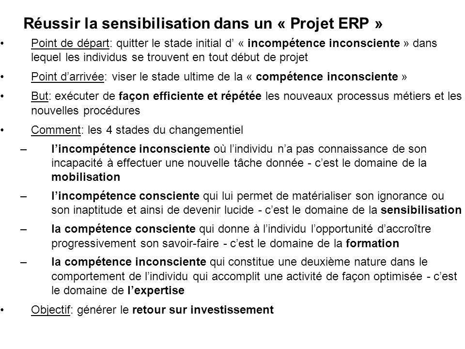 Réussir la sensibilisation dans un « Projet ERP » Point de départ: quitter le stade initial d « incompétence inconsciente » dans lequel les individus