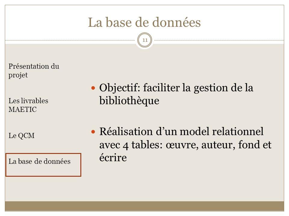 La base de données Objectif: faciliter la gestion de la bibliothèque Réalisation dun model relationnel avec 4 tables: œuvre, auteur, fond et écrire Pr