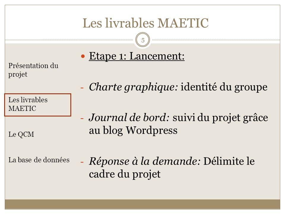 Les livrables MAETIC Etape 1: Lancement: - Charte graphique: identité du groupe - Journal de bord: suivi du projet grâce au blog Wordpress - Réponse à