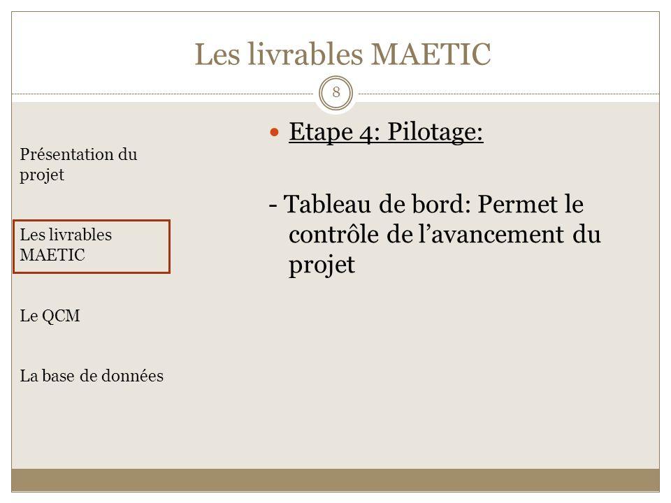 Etape 4: Pilotage: - Tableau de bord: Permet le contrôle de lavancement du projet Présentation du projet Les livrables MAETIC Le QCM La base de donnée