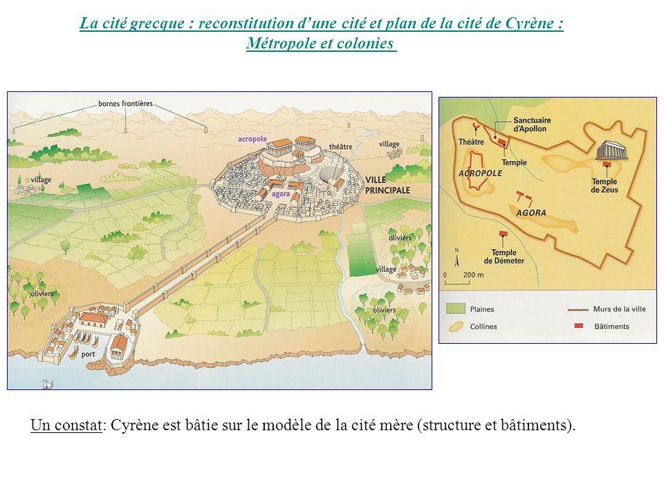 La cité grecque : reconstitution dune cité et plan de la cité de Cyrène : Métropole et colonies Un constat: Cyrène est bâtie sur le modèle de la cité