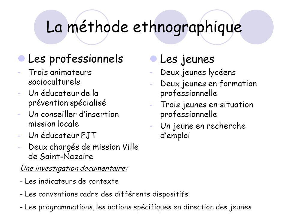 La méthode ethnographique Les professionnels -Trois animateurs socioculturels -Un éducateur de la prévention spécialisé -Un conseiller dinsertion miss