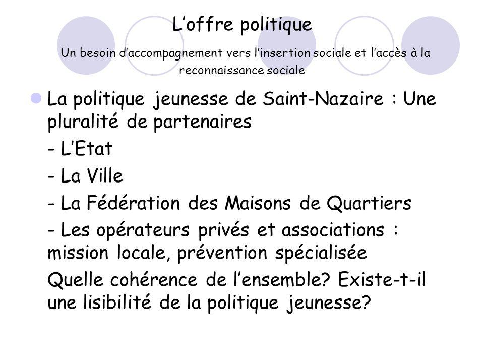 Loffre politique Un besoin daccompagnement vers linsertion sociale et laccès à la reconnaissance sociale La politique jeunesse de Saint-Nazaire : Une