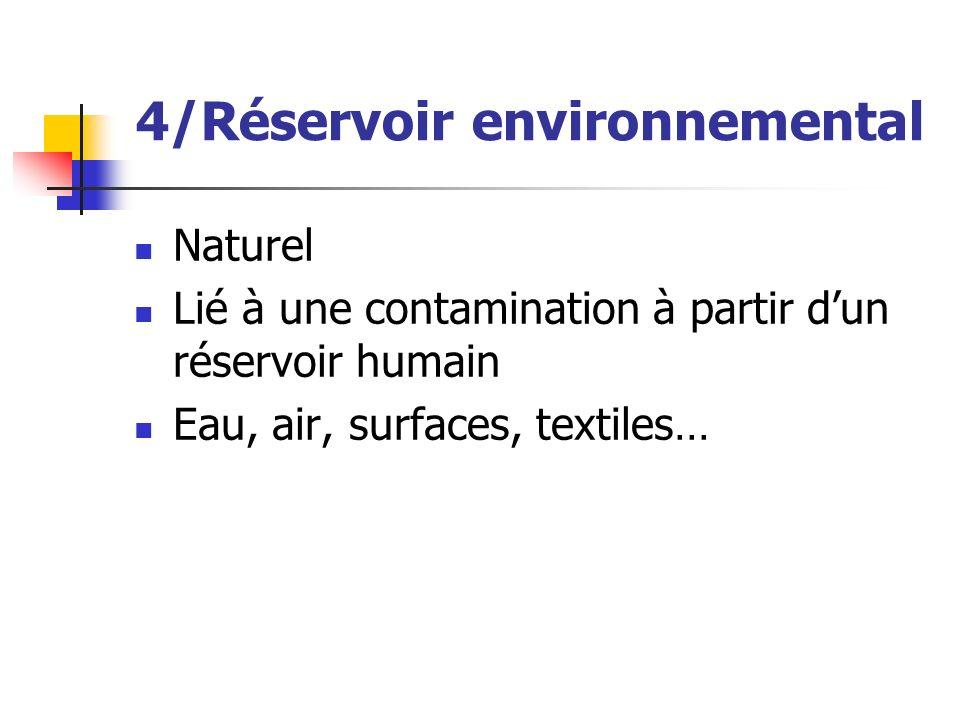 Naturel Lié à une contamination à partir dun réservoir humain Eau, air, surfaces, textiles… 4/Réservoir environnemental