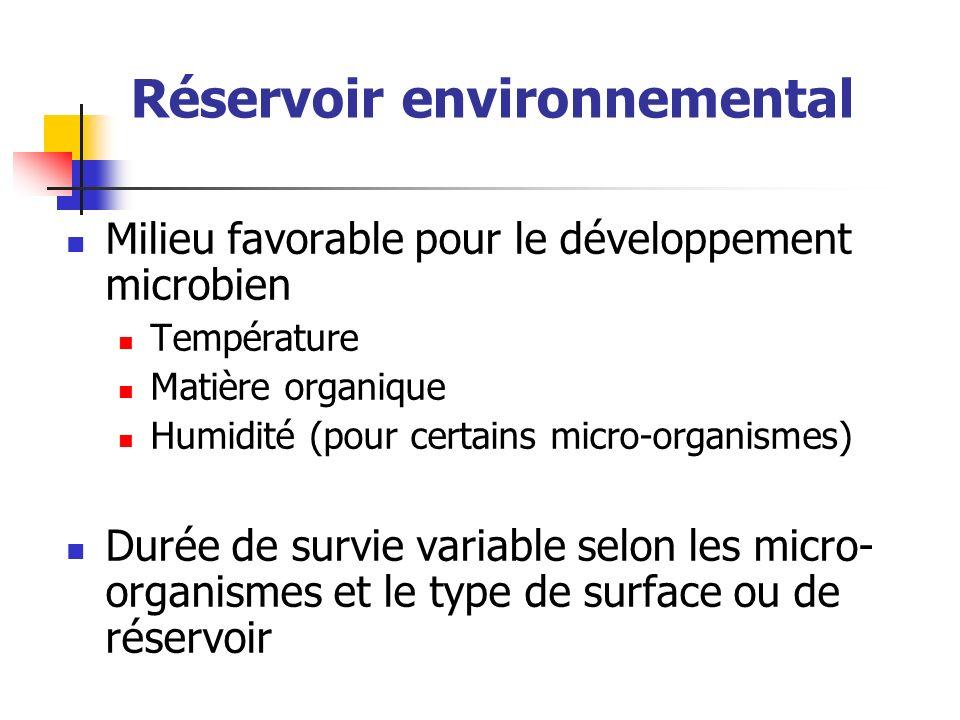 Milieu favorable pour le développement microbien Température Matière organique Humidité (pour certains micro-organismes) Durée de survie variable selon les micro- organismes et le type de surface ou de réservoir Réservoir environnemental