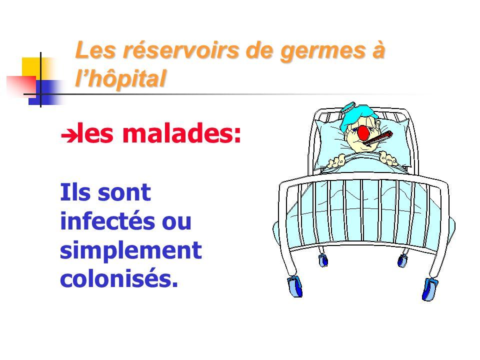 è les malades: Ils sont infectés ou simplement colonisés. Les réservoirs de germes à lhôpital