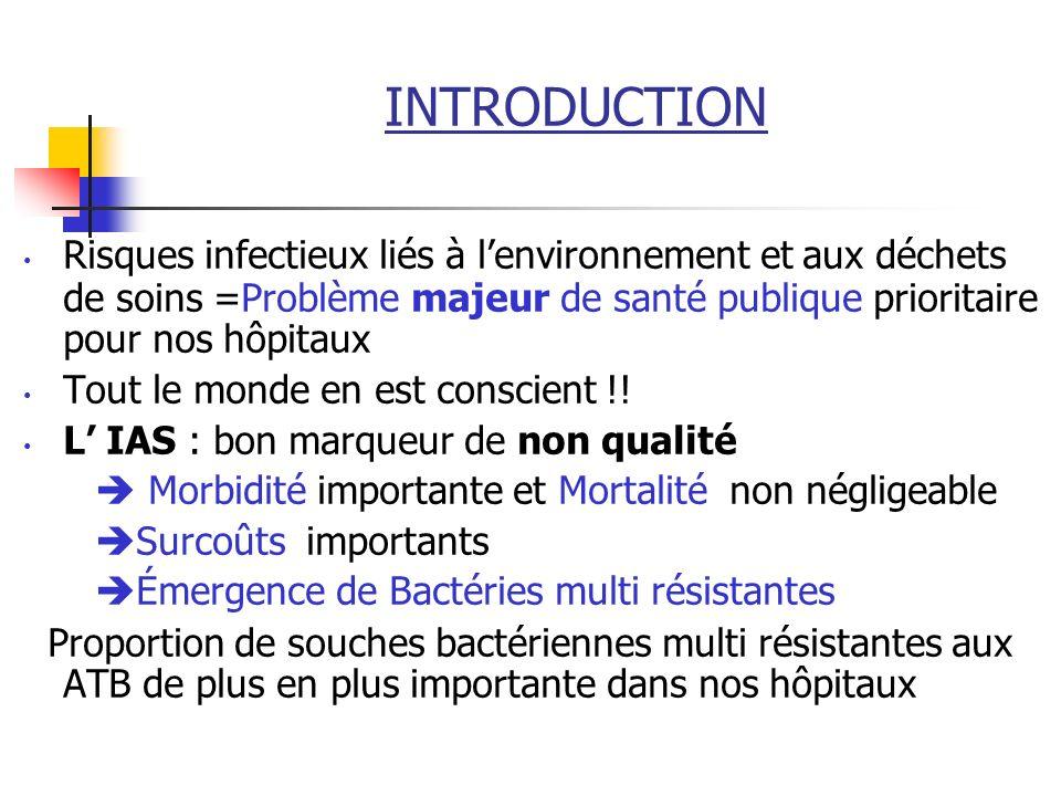 INTRODUCTION Risques infectieux liés à lenvironnement et aux déchets de soins =Problème majeur de santé publique prioritaire pour nos hôpitaux Tout le