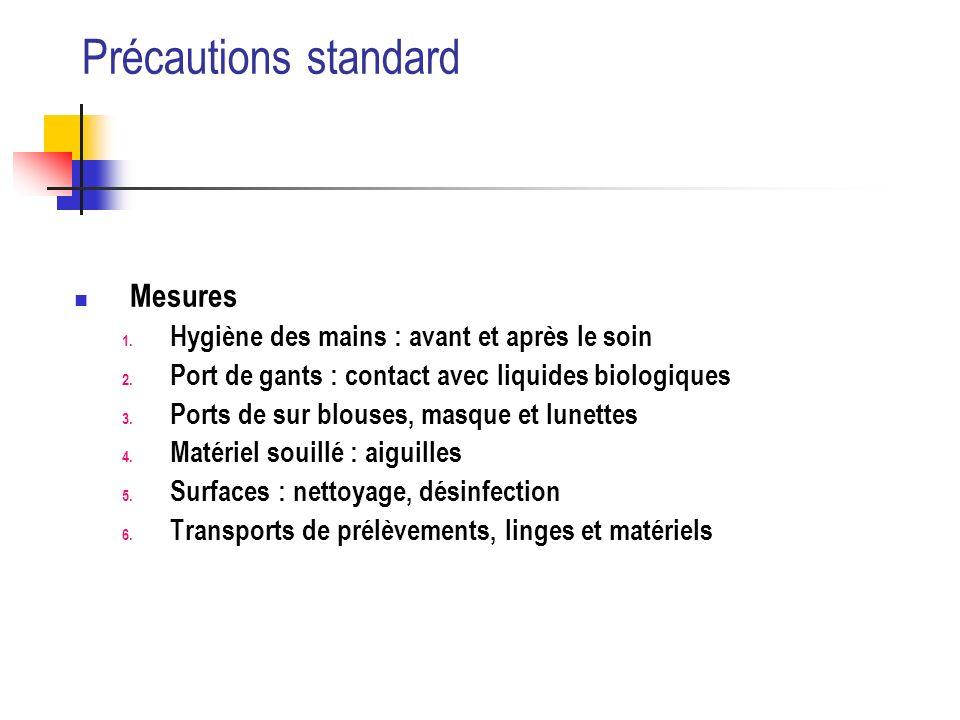 Précautions standard Mesures 1. Hygiène des mains : avant et après le soin 2. Port de gants : contact avec liquides biologiques 3. Ports de sur blouse