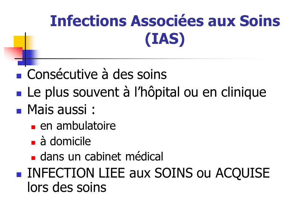 Consécutive à des soins Le plus souvent à lhôpital ou en clinique Mais aussi : en ambulatoire à domicile dans un cabinet médical INFECTION LIEE aux SOINS ou ACQUISE lors des soins Infections Associées aux Soins (IAS)