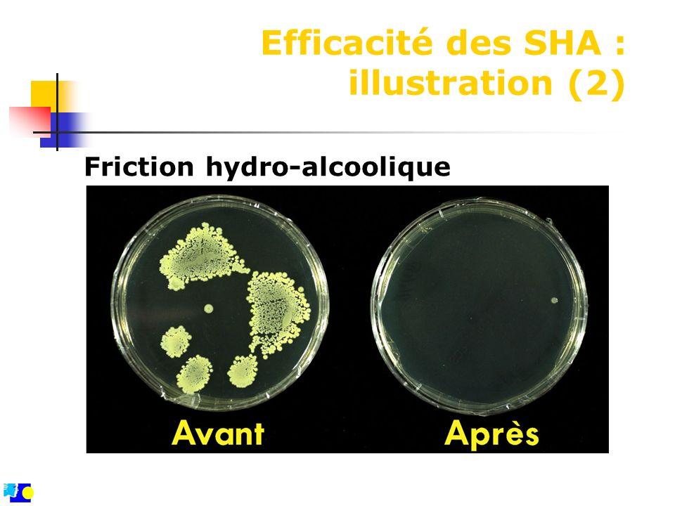 Efficacité des SHA : illustration (2) Friction hydro-alcoolique