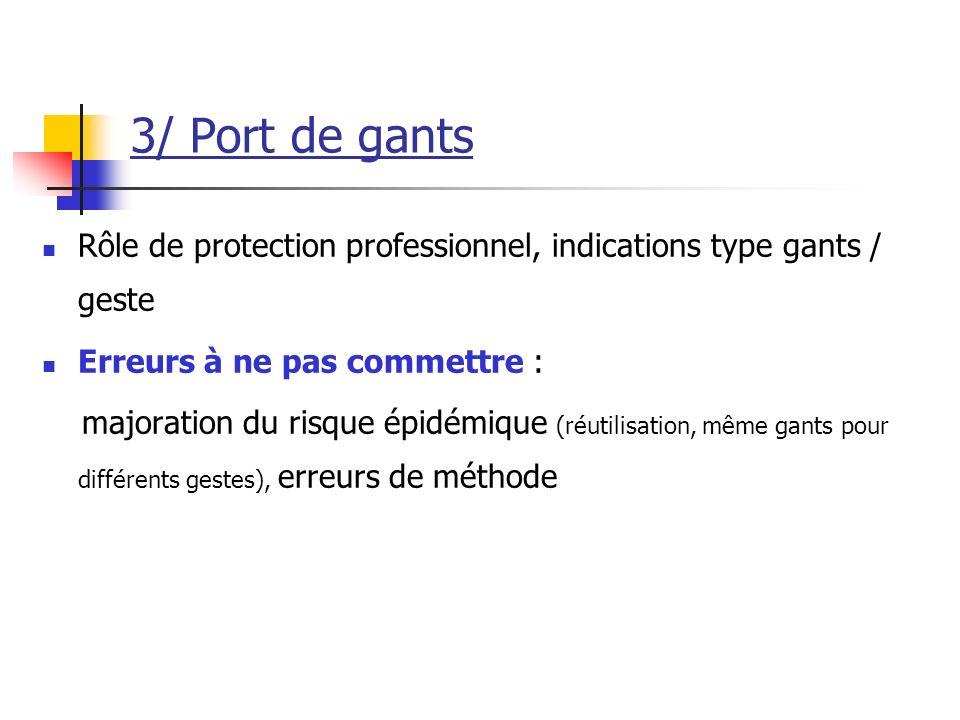 3/ Port de gants Rôle de protection professionnel, indications type gants / geste Erreurs à ne pas commettre : majoration du risque épidémique (réutil