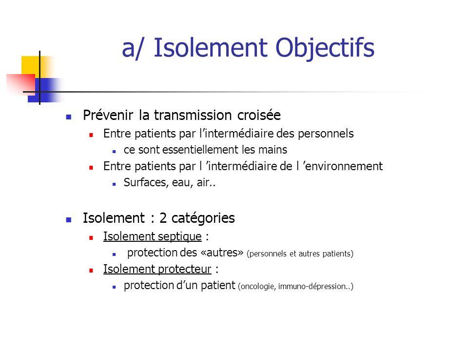 a/ Isolement Objectifs Prévenir la transmission croisée Entre patients par lintermédiaire des personnels ce sont essentiellement les mains Entre patie