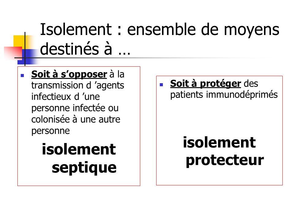 Isolement : ensemble de moyens destinés à … Soit à sopposer à la transmission d agents infectieux d une personne infectée ou colonisée à une autre per