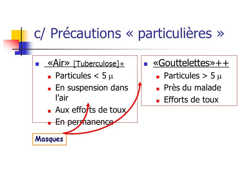 c/ Précautions « particulières » «Air» [Tuberculose]+ Particules < 5 En suspension dans lair Aux efforts de toux En permanence «Gouttelettes»++ Particules > 5 Près du malade Efforts de toux Masques