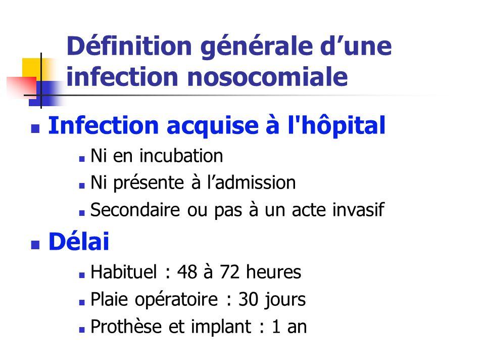 Définition générale dune infection nosocomiale Infection acquise à l hôpital Ni en incubation Ni présente à ladmission Secondaire ou pas à un acte invasif Délai Habituel : 48 à 72 heures Plaie opératoire : 30 jours Prothèse et implant : 1 an