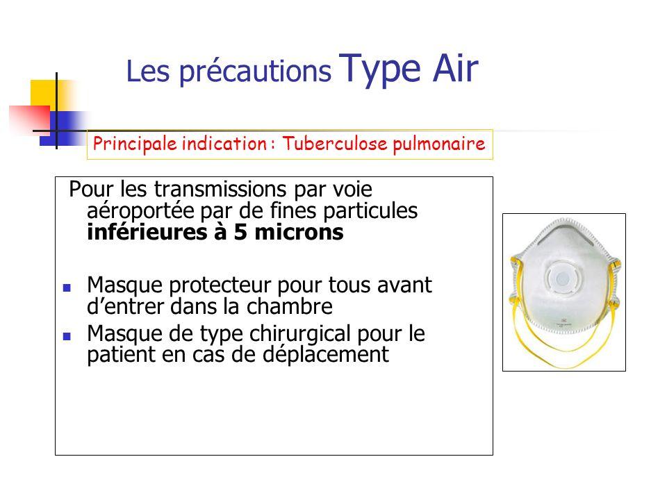 Les précautions Type Air Pour les transmissions par voie aéroportée par de fines particules inférieures à 5 microns Masque protecteur pour tous avant