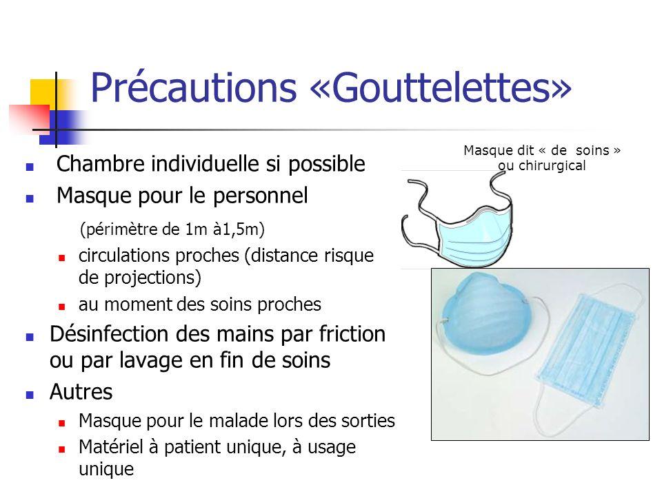 Précautions «Gouttelettes» Chambre individuelle si possible Masque pour le personnel (périmètre de 1m à1,5m) circulations proches (distance risque de