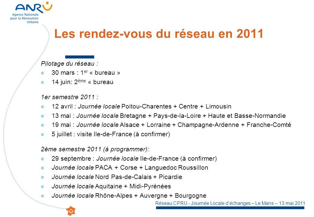 Réseau CPRU - Journée Locale déchanges – Le Mans – 13 mai 2011 Pilotage du réseau : 30 mars : 1 er « bureau » 14 juin: 2 ème « bureau 1er semestre 2011 : 12 avril : Journée locale Poitou-Charentes + Centre + Limousin 13 mai : Journée locale Bretagne + Pays-de-la-Loire + Haute et Basse-Normandie 19 mai : Journée locale Alsace + Lorraine + Champagne-Ardenne + Franche-Comté 5 juillet : visite Ile-de-France (à confirmer) 2ème semestre 2011 (à programmer): 29 septembre : Journée locale Ile-de-France (à confirmer) Journée locale PACA + Corse + Languedoc Roussillon Journée locale Nord Pas-de-Calais + Picardie Journée locale Aquitaine + Midi-Pyrénées Journée locale Rhône-Alpes + Auvergne + Bourgogne Les rendez-vous du réseau en 2011