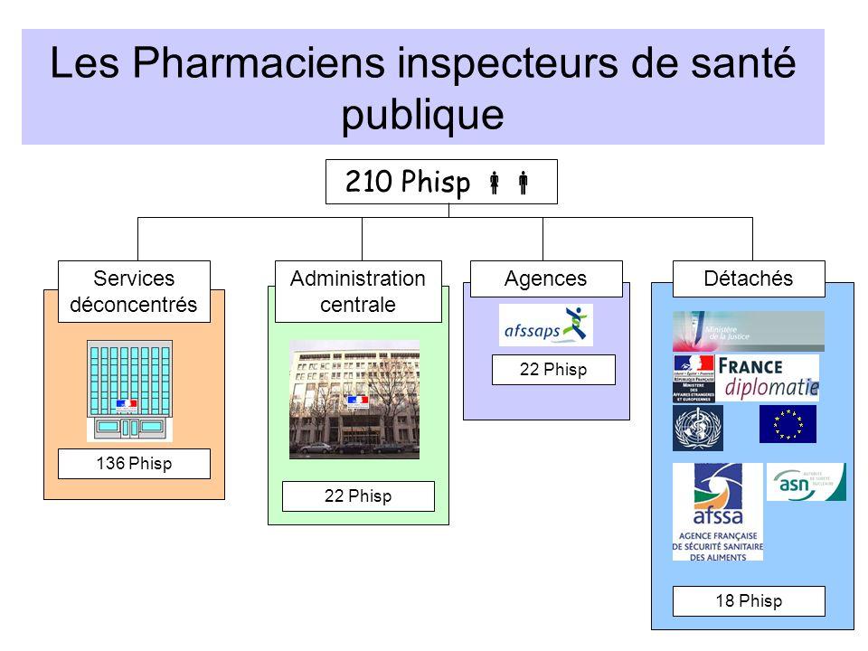 Les Pharmaciens inspecteurs de santé publique Services déconcentrés 136 Phisp Agences 22 Phisp Administration centrale 22 Phisp Détachés 18 Phisp 210