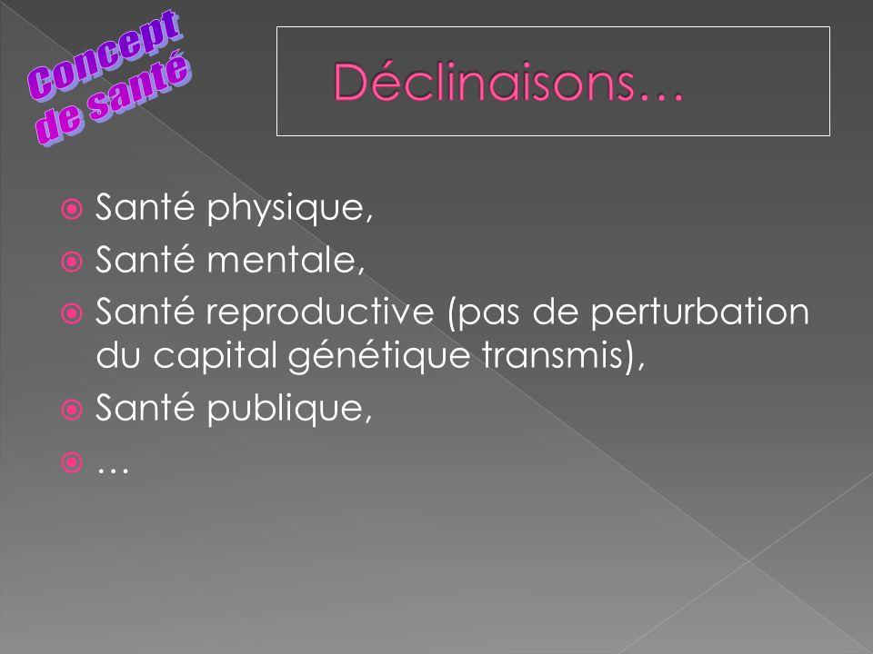 Santé physique, Santé mentale, Santé reproductive (pas de perturbation du capital génétique transmis), Santé publique, …