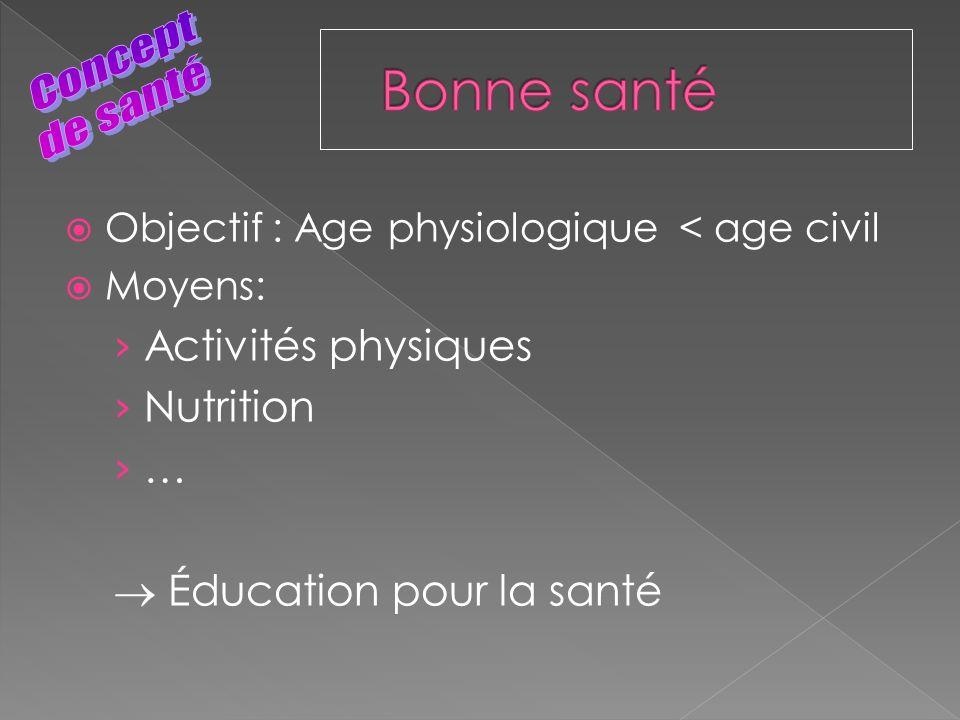 Objectif : Age physiologique < age civil Moyens: Activités physiques Nutrition … Éducation pour la santé