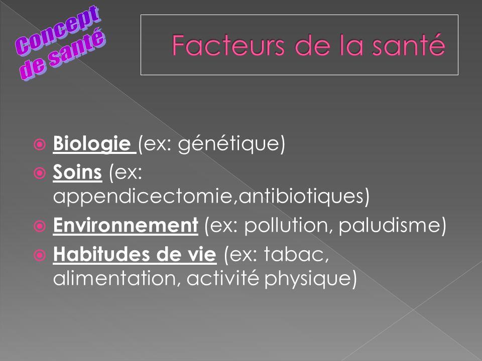 Biologie (ex: génétique) Soins (ex: appendicectomie,antibiotiques) Environnement (ex: pollution, paludisme) Habitudes de vie (ex: tabac, alimentation,