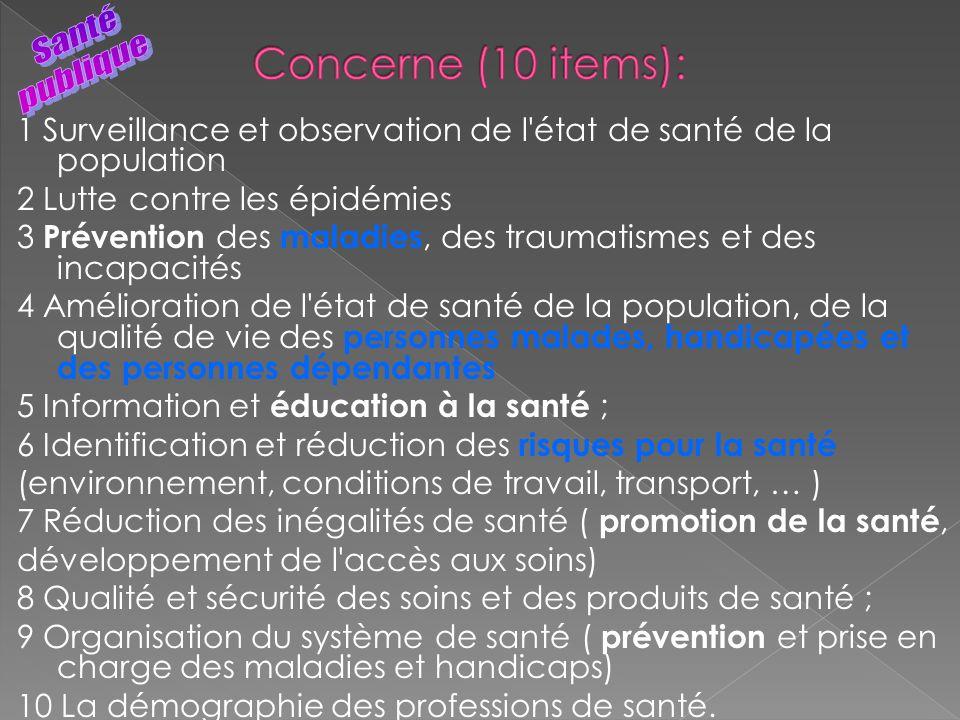 1 Surveillance et observation de l'état de santé de la population 2 Lutte contre les épidémies 3 Prévention des maladies, des traumatismes et des inca