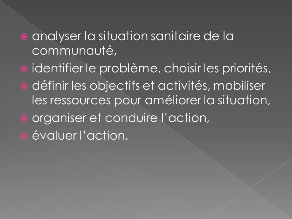 analyser la situation sanitaire de la communauté, identifier le problème, choisir les priorités, définir les objectifs et activités, mobiliser les res