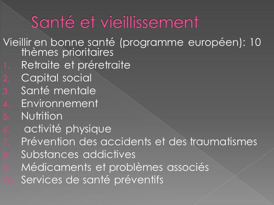 Vieillir en bonne santé (programme européen): 10 thèmes prioritaires 1. Retraite et préretraite 2. Capital social 3. Santé mentale 4. Environnement 5.