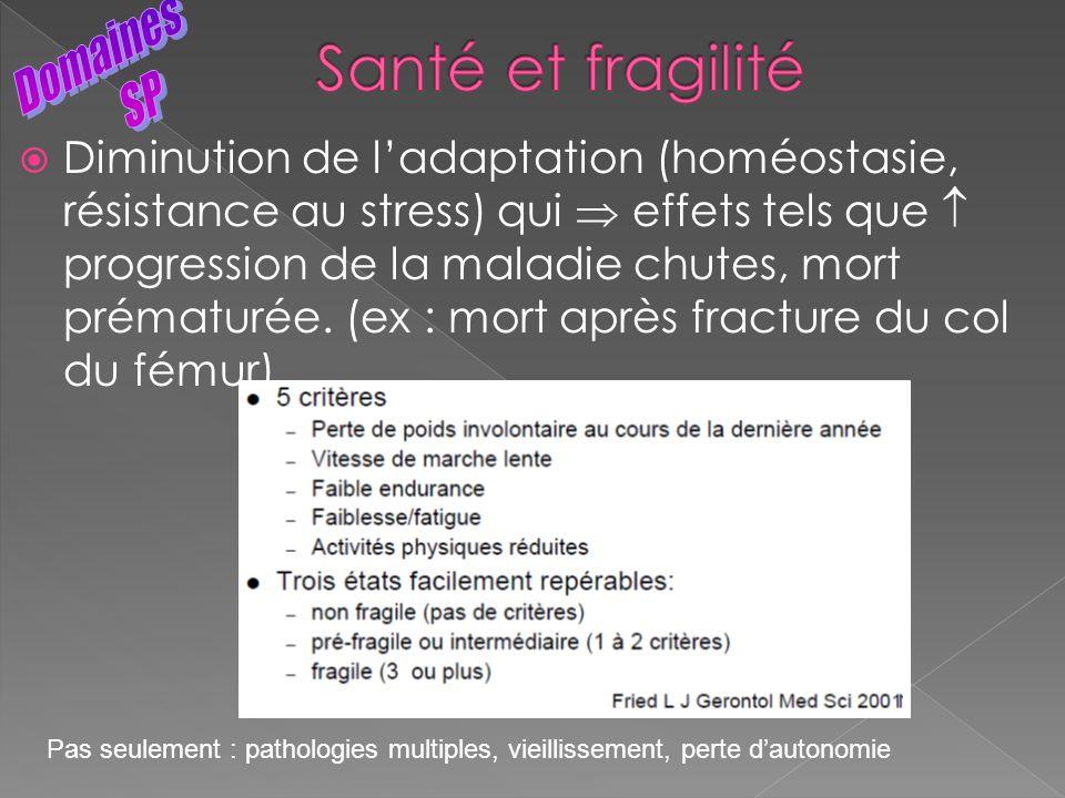 Diminution de ladaptation (homéostasie, résistance au stress) qui effets tels que progression de la maladie chutes, mort prématurée. (ex : mort après