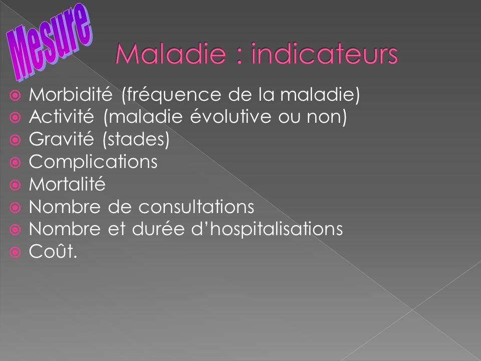 Morbidité (fréquence de la maladie) Activité (maladie évolutive ou non) Gravité (stades) Complications Mortalité Nombre de consultations Nombre et dur