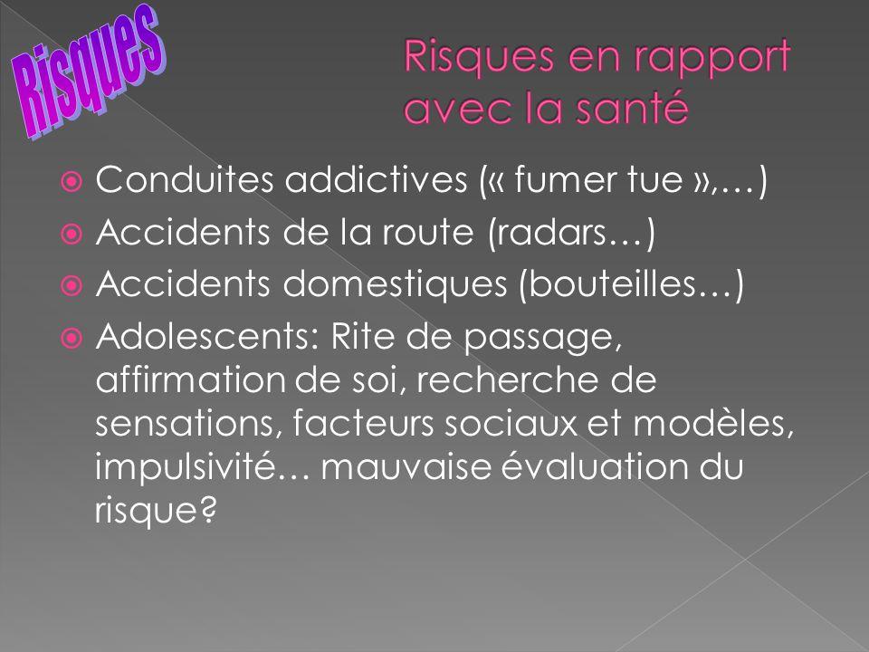 Conduites addictives (« fumer tue »,…) Accidents de la route (radars…) Accidents domestiques (bouteilles…) Adolescents: Rite de passage, affirmation d