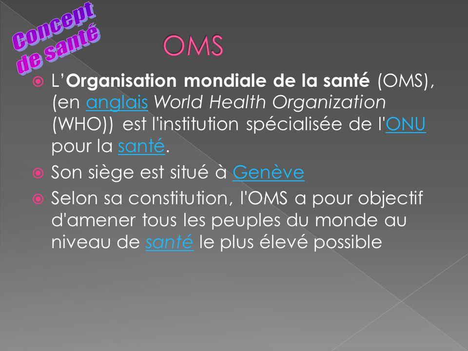 L Organisation mondiale de la santé (OMS), (en anglais World Health Organization (WHO)) est l'institution spécialisée de l'ONU pour la santé.anglaisON