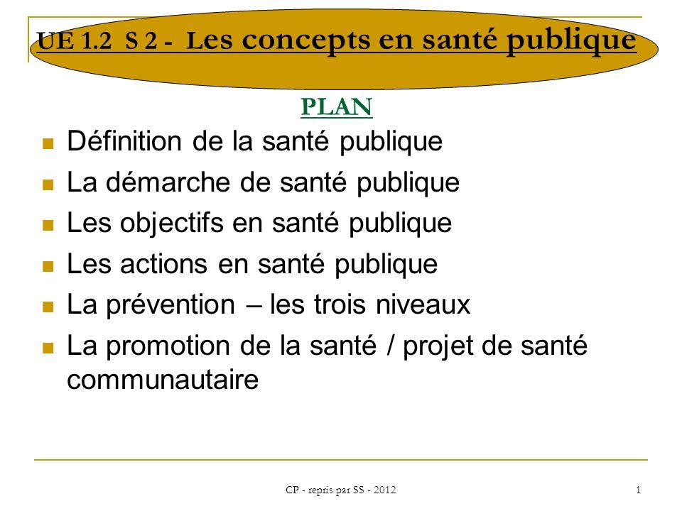 CP - repris par SS - 2012 1 UE 1.2 S 2 - L es concepts en santé publique PLAN Définition de la santé publique La démarche de santé publique Les object