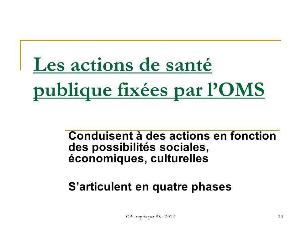 CP - repris par SS - 201210 Les actions de santé publique fixées par lOMS Conduisent à des actions en fonction des possibilités sociales, économiques,