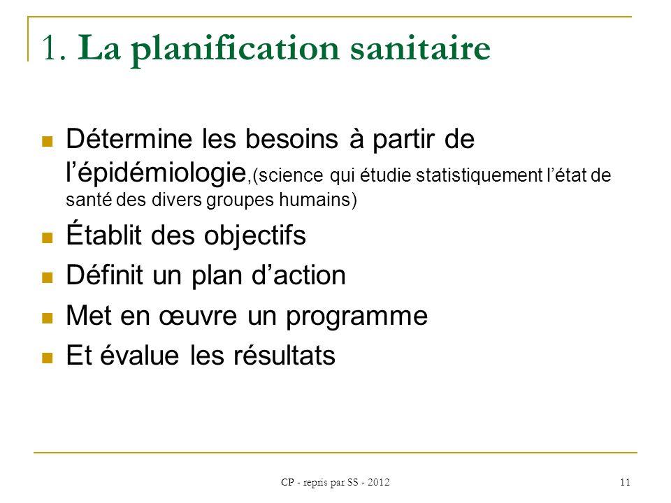 CP - repris par SS - 2012 11 1. La planification sanitaire Détermine les besoins à partir de lépidémiologie,(science qui étudie statistiquement létat