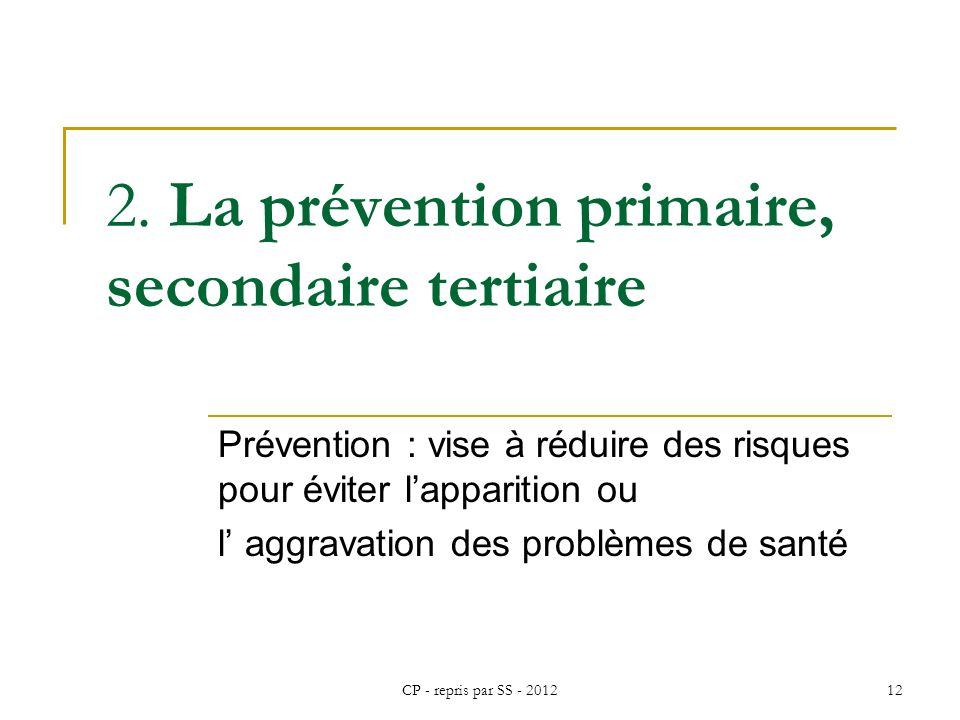 CP - repris par SS - 201212 2. La prévention primaire, secondaire tertiaire Prévention : vise à réduire des risques pour éviter lapparition ou l aggra