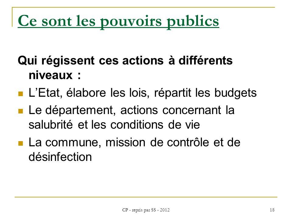 CP - repris par SS - 2012 18 Ce sont les pouvoirs publics Qui régissent ces actions à différents niveaux : LEtat, élabore les lois, répartit les budge