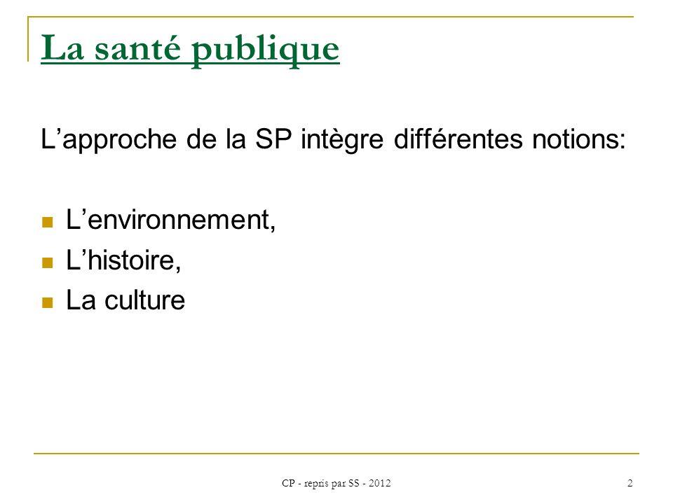 CP - repris par SS - 2012 2 La santé publique Lapproche de la SP intègre différentes notions: Lenvironnement, Lhistoire, La culture
