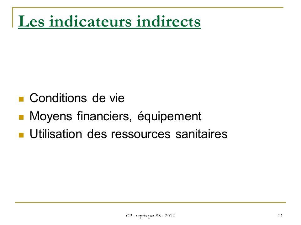 CP - repris par SS - 2012 21 Les indicateurs indirects Conditions de vie Moyens financiers, équipement Utilisation des ressources sanitaires