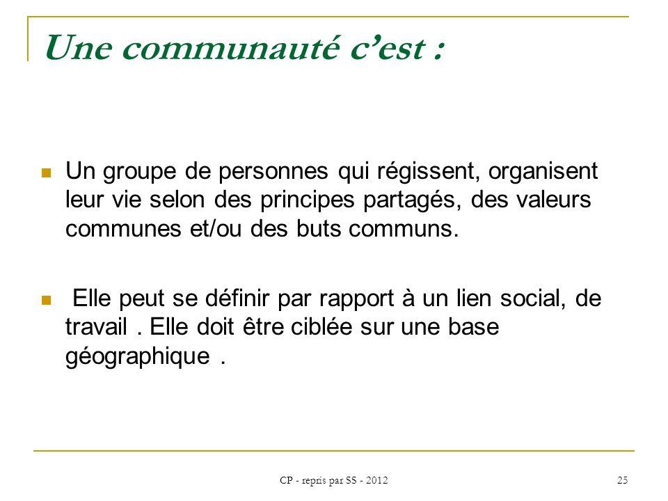 CP - repris par SS - 2012 25 Une communauté cest : Un groupe de personnes qui régissent, organisent leur vie selon des principes partagés, des valeurs