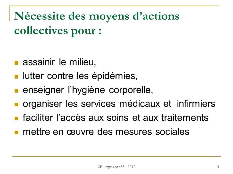 CP - repris par SS - 2012 5 Nécessite des moyens dactions collectives pour : assainir le milieu, lutter contre les épidémies, enseigner lhygiène corpo